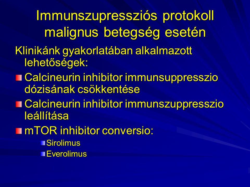 Immunszupressziós protokoll malignus betegség esetén Klinikánk gyakorlatában alkalmazott lehetőségek: Calcineurin inhibitor immunsuppresszio dózisának