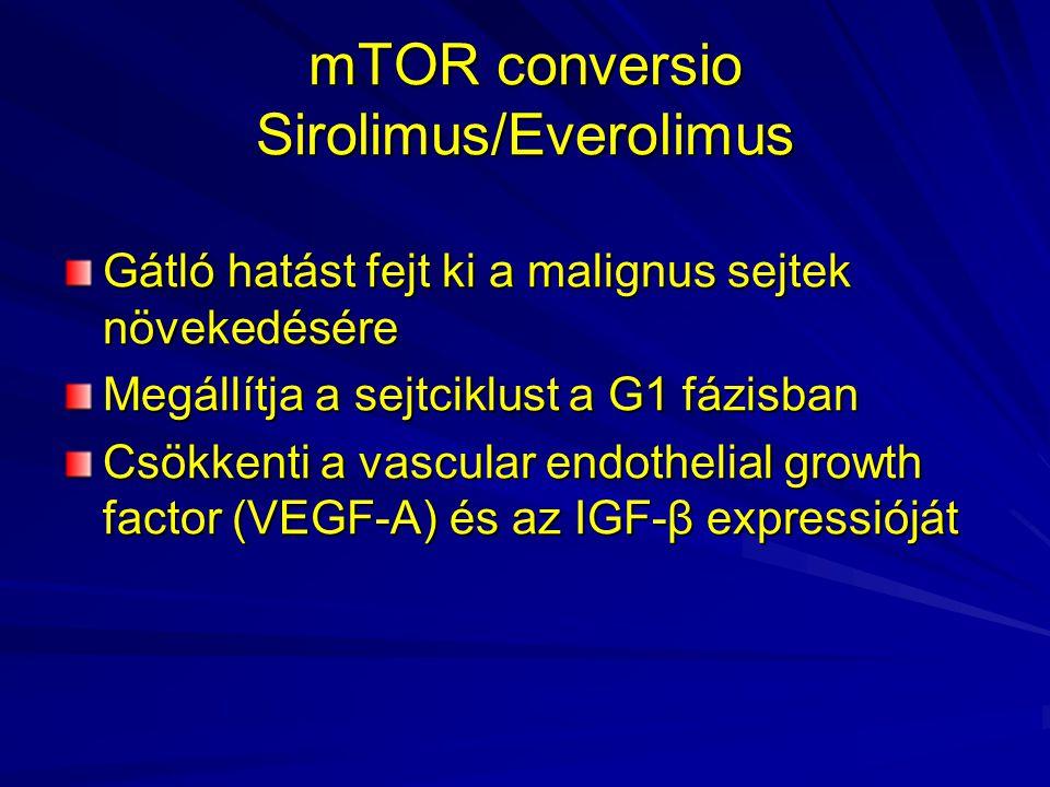 mTOR conversio Sirolimus/Everolimus Gátló hatást fejt ki a malignus sejtek növekedésére Megállítja a sejtciklust a G1 fázisban Csökkenti a vascular en