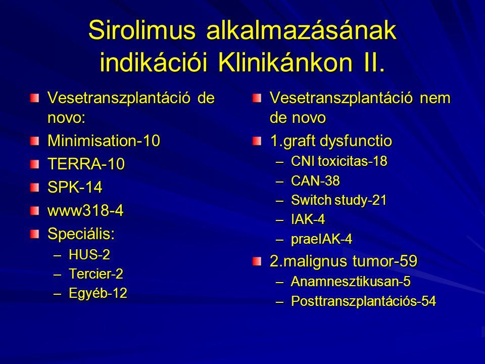 Sirolimus alkalmazásának indikációi Klinikánkon II. Vesetranszplantáció de novo: Minimisation-10TERRA-10SPK-14www318-4Speciális: –HUS-2 –Tercier-2 –Eg
