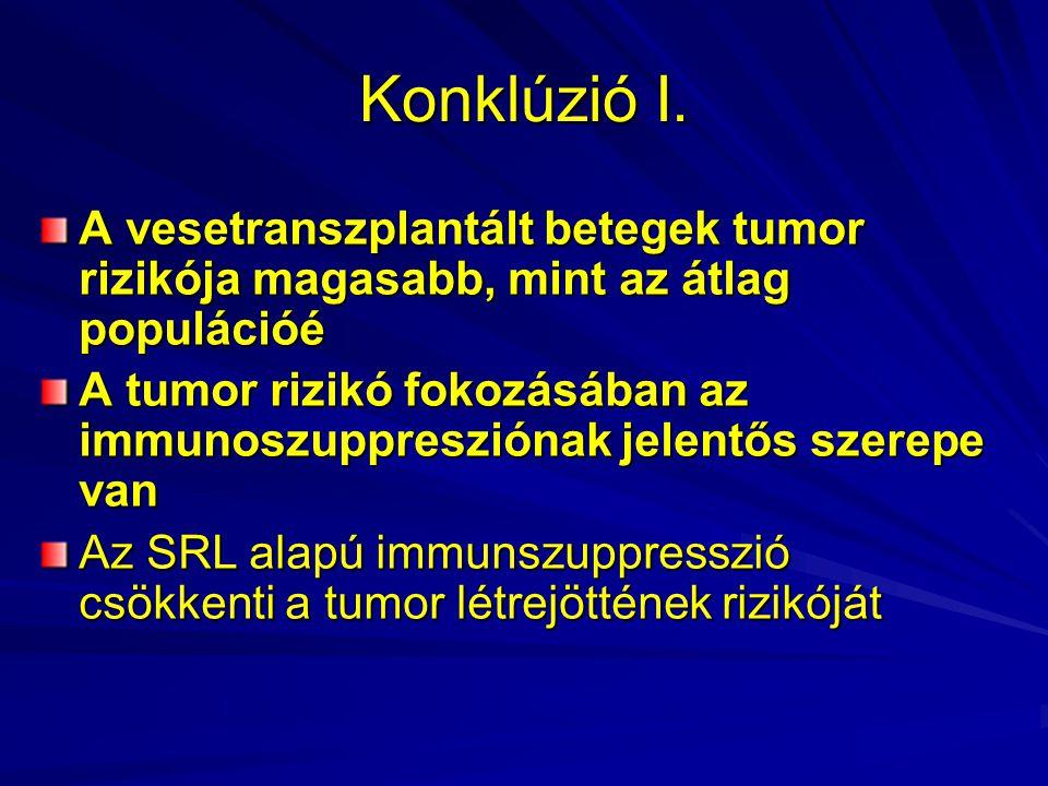Konklúzió I. A vesetranszplantált betegek tumor rizikója magasabb, mint az átlag populációé A tumor rizikó fokozásában az immunoszuppresziónak jelentő