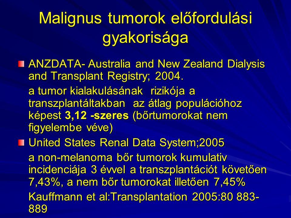 Malignus tumorok előfordulási gyakorisága 1973 november 17- 2007.