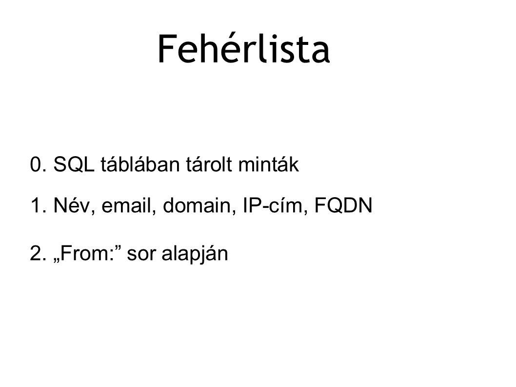 """Fehérlista 0. SQL táblában tárolt minták 1. Név, email, domain, IP-cím, FQDN 2. """"From: sor alapján"""