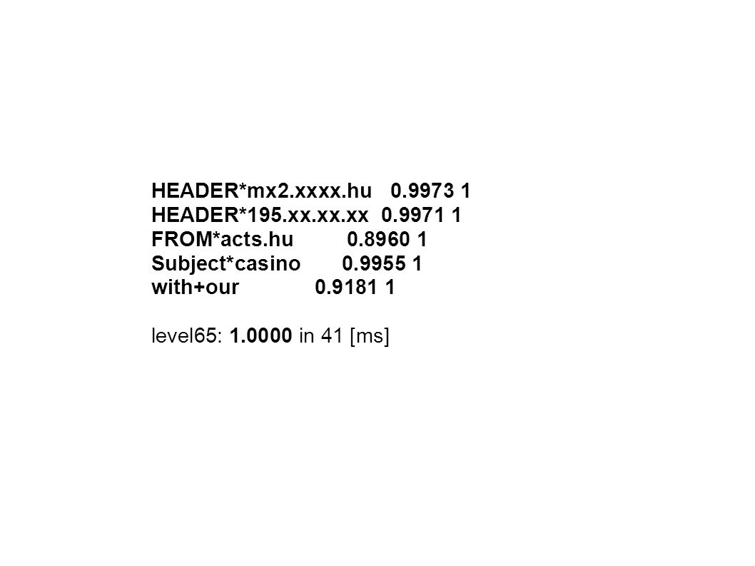 HEADER*mx2.xxxx.hu 0.9973 1 HEADER*195.xx.xx.xx 0.9971 1 FROM*acts.hu 0.8960 1 Subject*casino 0.9955 1 with+our 0.9181 1 level65: 1.0000 in 41 [ms]