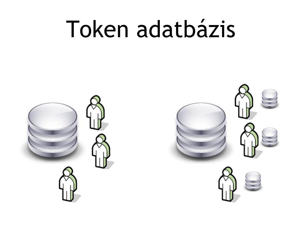Token adatbázis
