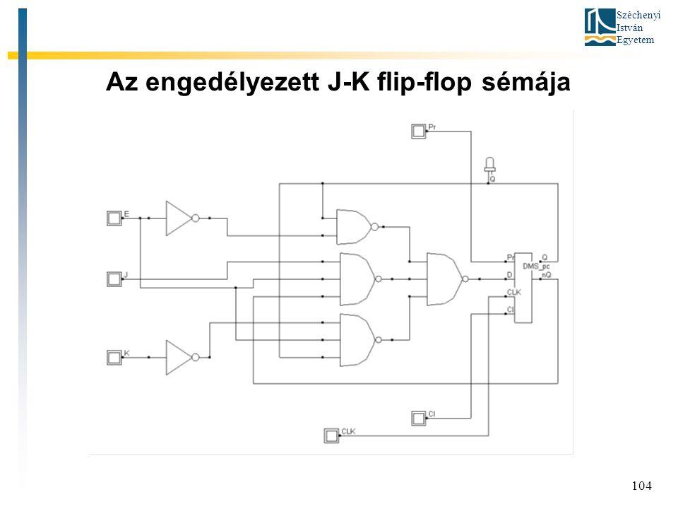 Széchenyi István Egyetem 104 Az engedélyezett J-K flip-flop sémája