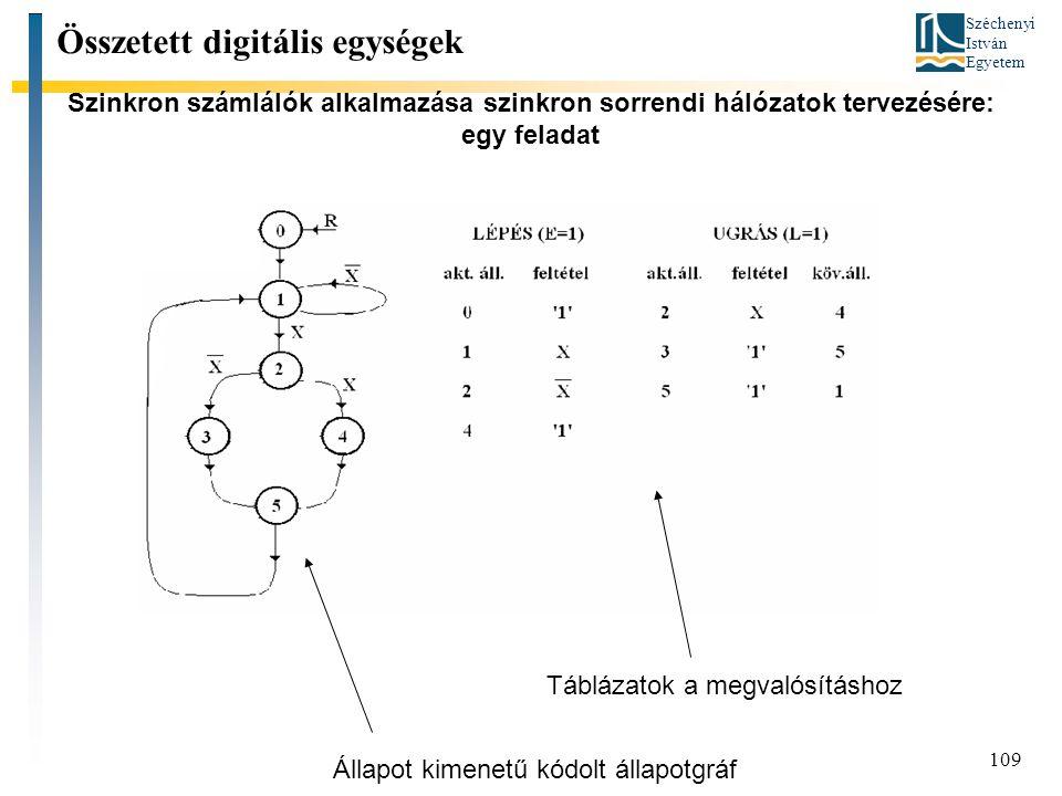 Széchenyi István Egyetem 109 Szinkron számlálók alkalmazása szinkron sorrendi hálózatok tervezésére: egy feladat Összetett digitális egységek Állapot kimenetű kódolt állapotgráf Táblázatok a megvalósításhoz
