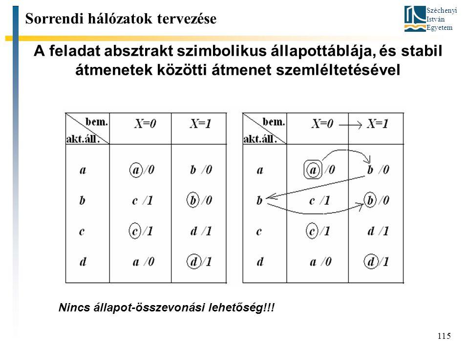 Széchenyi István Egyetem 115 A feladat absztrakt szimbolikus állapottáblája, és stabil átmenetek közötti átmenet szemléltetésével Sorrendi hálózatok tervezése Nincs állapot-összevonási lehetőség!!!