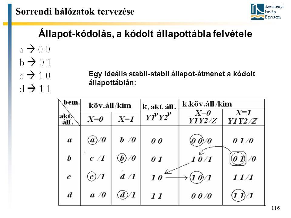 Széchenyi István Egyetem 116 Állapot-kódolás, a kódolt állapottábla felvétele Sorrendi hálózatok tervezése Egy ideális stabil-stabil állapot-átmenet a kódolt állapottáblán: