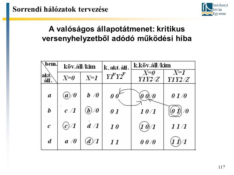 Széchenyi István Egyetem 117 A valóságos állapotátmenet: kritikus versenyhelyzetből adódó működési hiba Sorrendi hálózatok tervezése