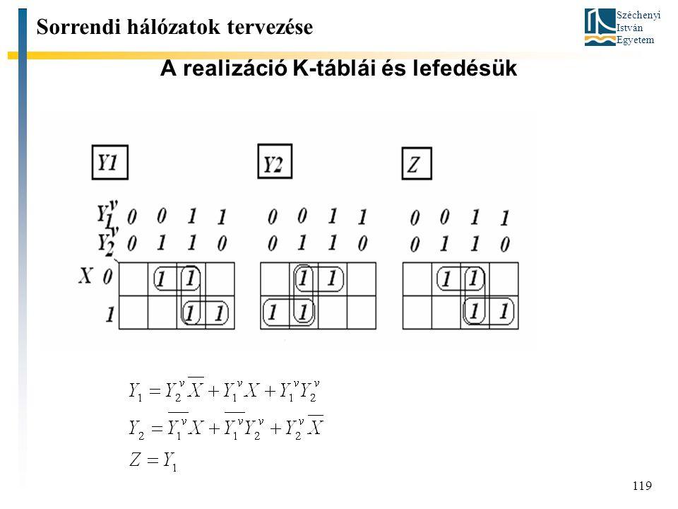 Széchenyi István Egyetem 119 A realizáció K-táblái és lefedésük Sorrendi hálózatok tervezése