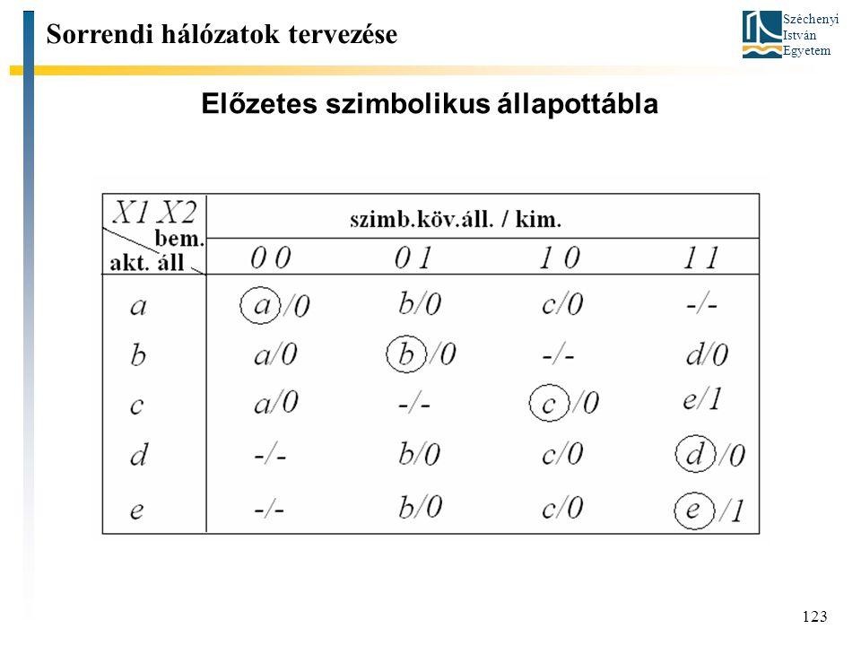 Széchenyi István Egyetem 123 Előzetes szimbolikus állapottábla Sorrendi hálózatok tervezése