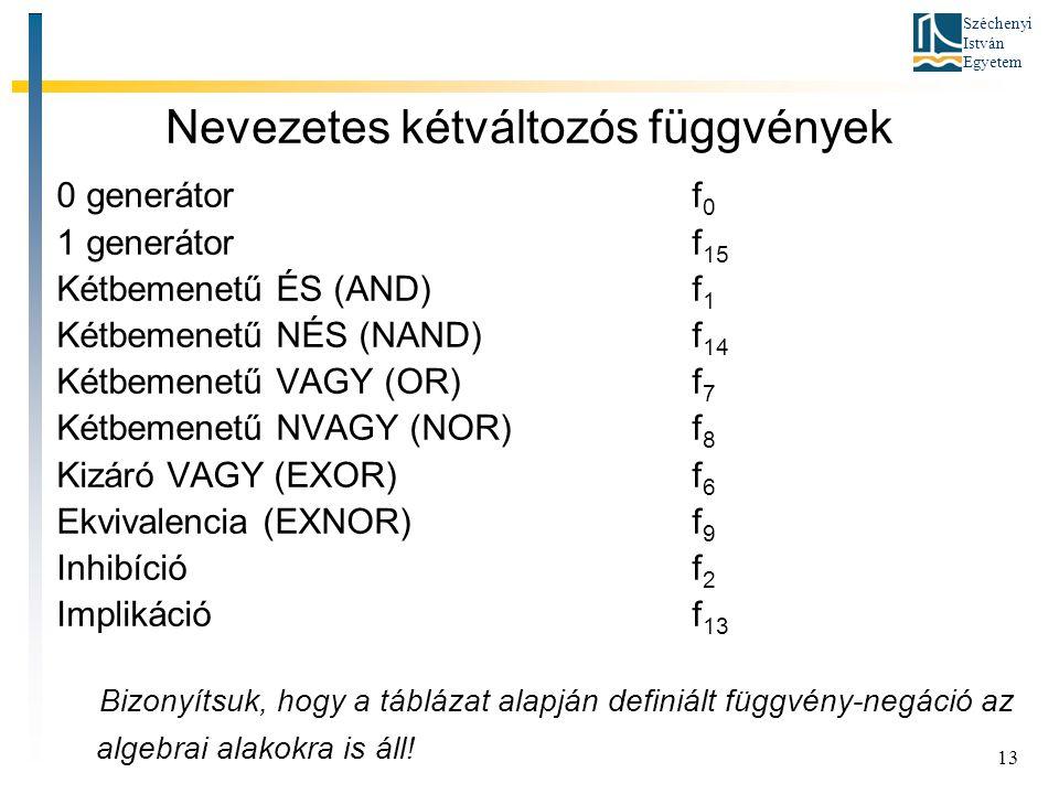 Széchenyi István Egyetem 13 Nevezetes kétváltozós függvények 0 generátorf 0 1 generátorf 15 Kétbemenetű ÉS (AND)f 1 Kétbemenetű NÉS (NAND)f 14 Kétbemenetű VAGY (OR)f 7 Kétbemenetű NVAGY (NOR)f 8 Kizáró VAGY (EXOR)f 6 Ekvivalencia (EXNOR)f 9 Inhibícióf 2 Implikációf 13 Bizonyítsuk, hogy a táblázat alapján definiált függvény-negáció az algebrai alakokra is áll!