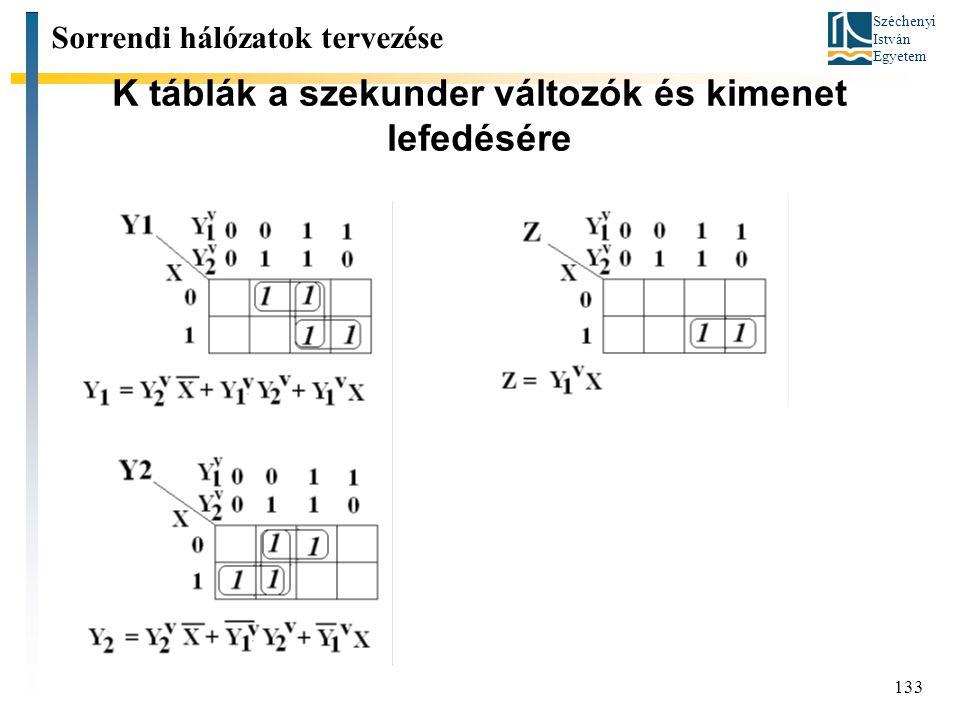 Széchenyi István Egyetem 133 K táblák a szekunder változók és kimenet lefedésére Sorrendi hálózatok tervezése