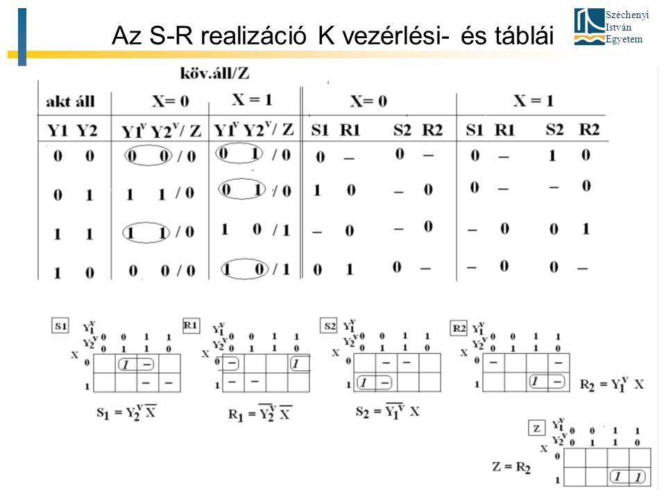 Széchenyi István Egyetem 135 Az S-R realizáció K vezérlési- és táblái