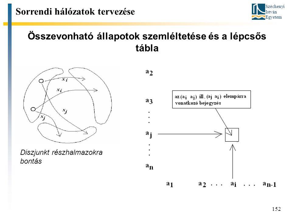 Széchenyi István Egyetem 152 Összevonható állapotok szemléltetése és a lépcsős tábla Sorrendi hálózatok tervezése Diszjunkt részhalmazokra bontás