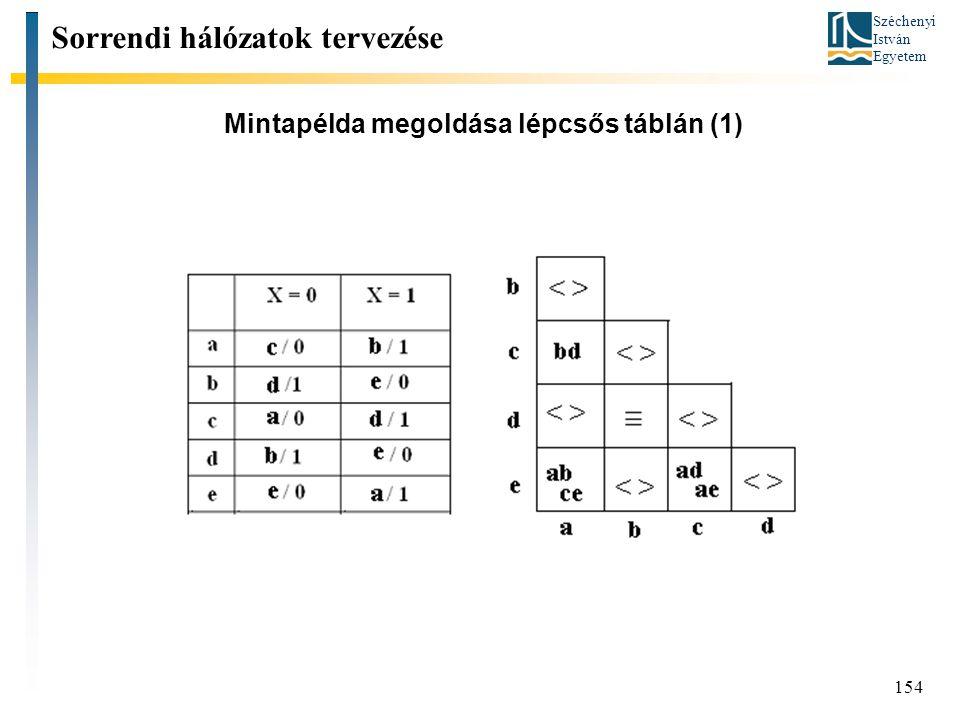 Széchenyi István Egyetem 154 Mintapélda megoldása lépcsős táblán (1) Sorrendi hálózatok tervezése