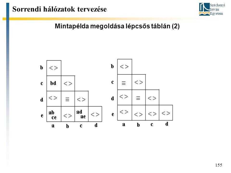 Széchenyi István Egyetem 155 Mintapélda megoldása lépcsős táblán (2) Sorrendi hálózatok tervezése