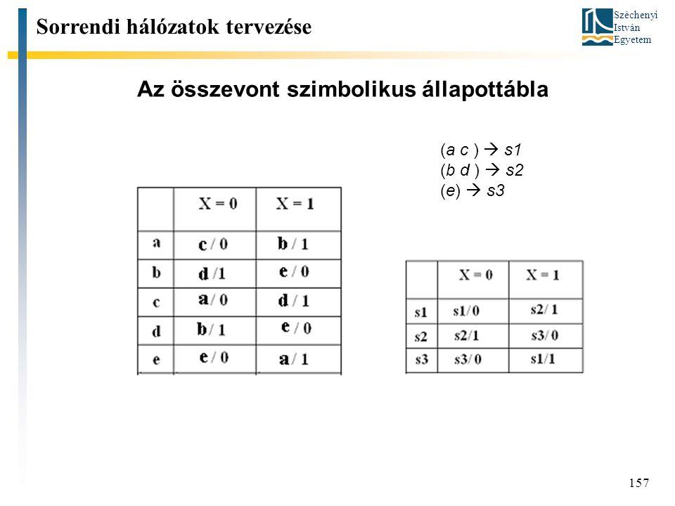 Széchenyi István Egyetem 157 Az összevont szimbolikus állapottábla Sorrendi hálózatok tervezése (a c )  s1 (b d )  s2 (e)  s3