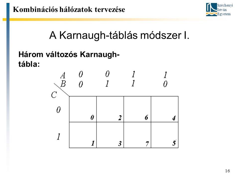 Széchenyi István Egyetem 16 A Karnaugh-táblás módszer I. Kombinációs hálózatok tervezése Három változós Karnaugh- tábla: