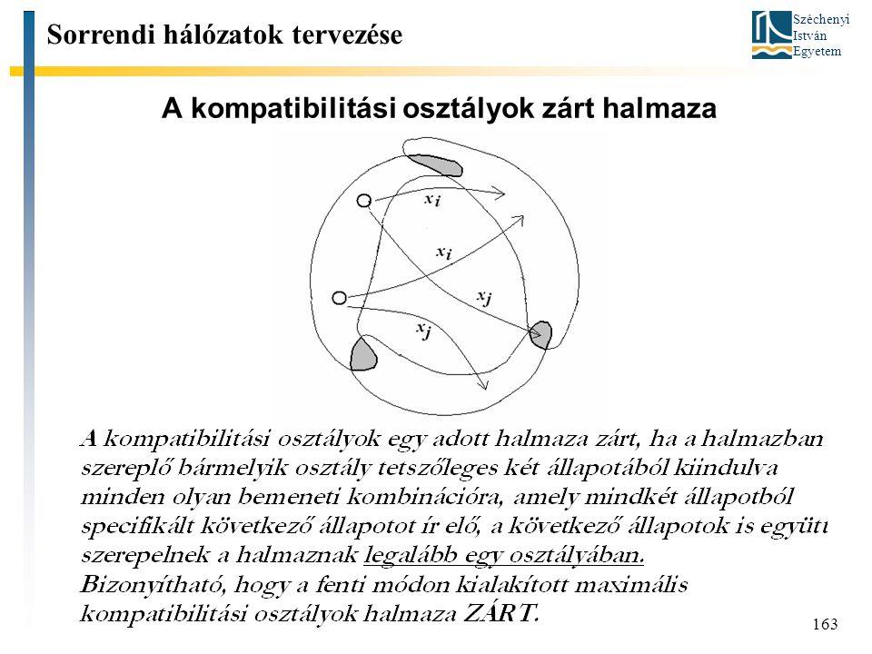 Széchenyi István Egyetem 163 A kompatibilitási osztályok zárt halmaza Sorrendi hálózatok tervezése