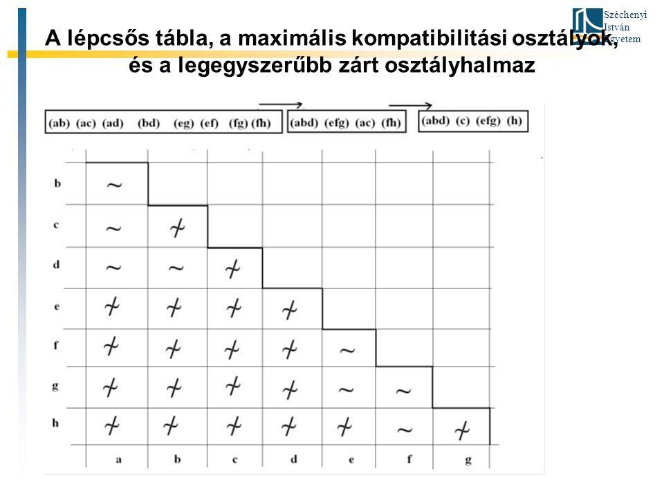 Széchenyi István Egyetem A lépcsős tábla, a maximális kompatibilitási osztályok, és a legegyszerűbb zárt osztályhalmaz