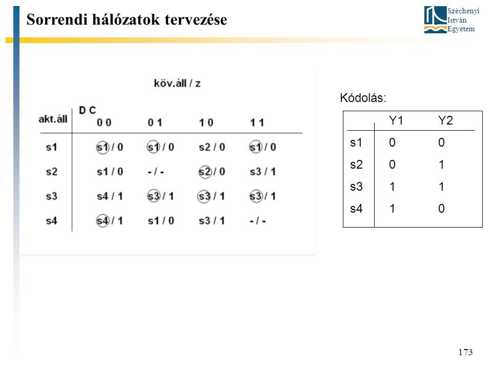 Széchenyi István Egyetem 173 Kódolás: Y1Y2 s1 00 s201 s311 s410 Sorrendi hálózatok tervezése
