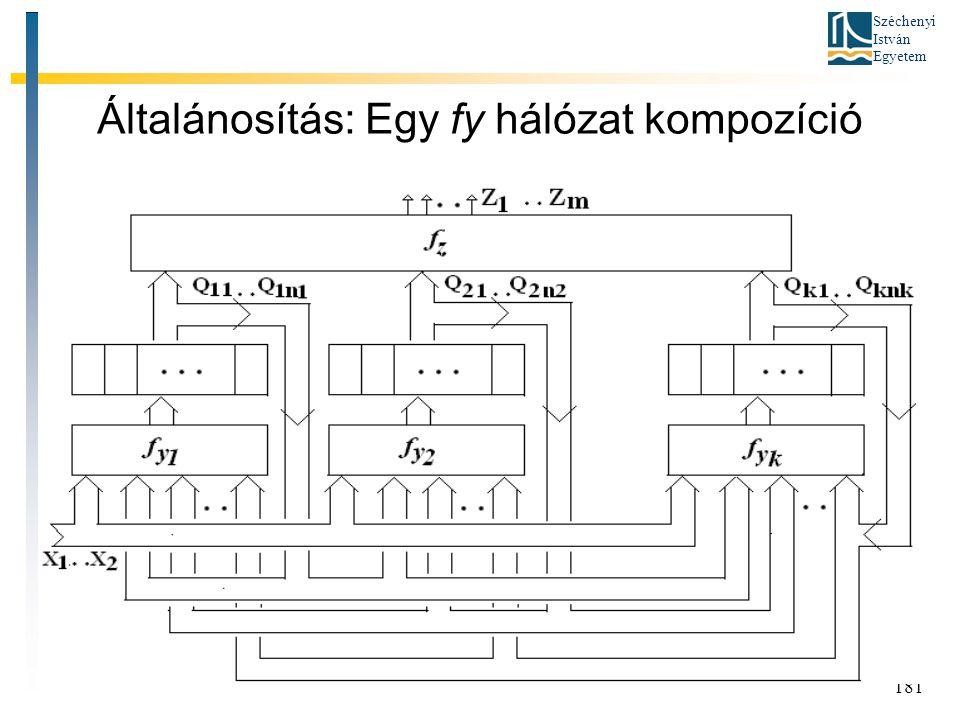 Széchenyi István Egyetem 181 Általánosítás: Egy fy hálózat kompozíció