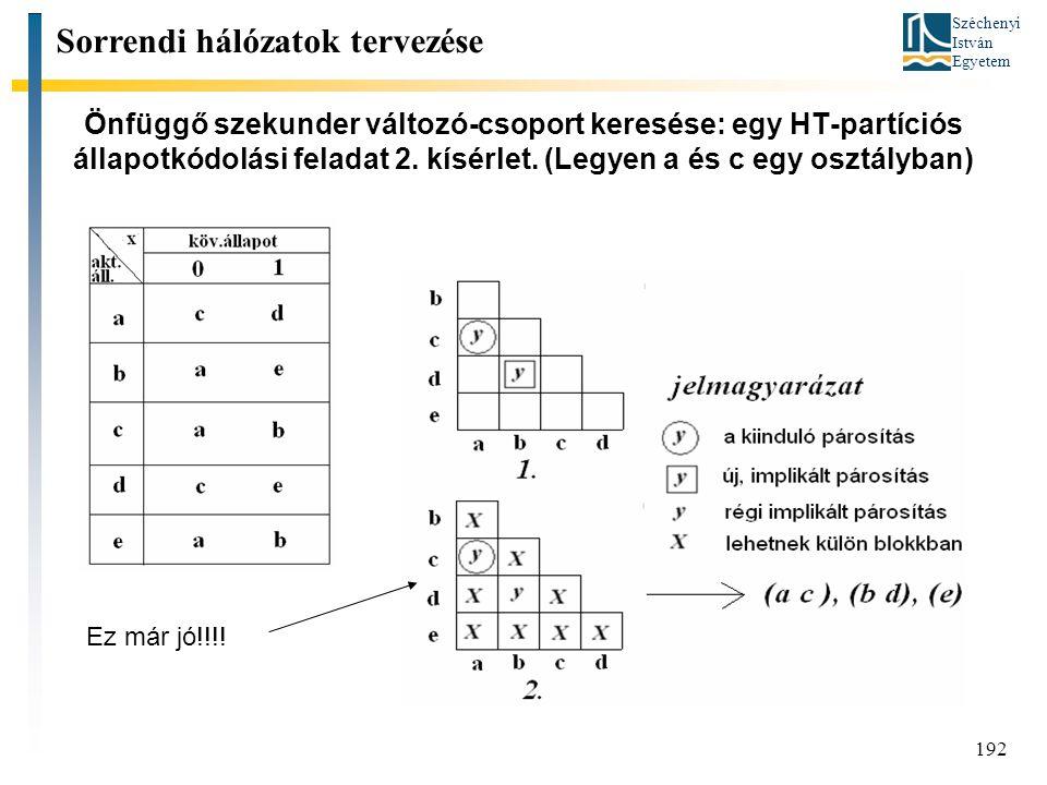 Széchenyi István Egyetem 192 Önfüggő szekunder változó-csoport keresése: egy HT-partíciós állapotkódolási feladat 2. kísérlet. (Legyen a és c egy oszt