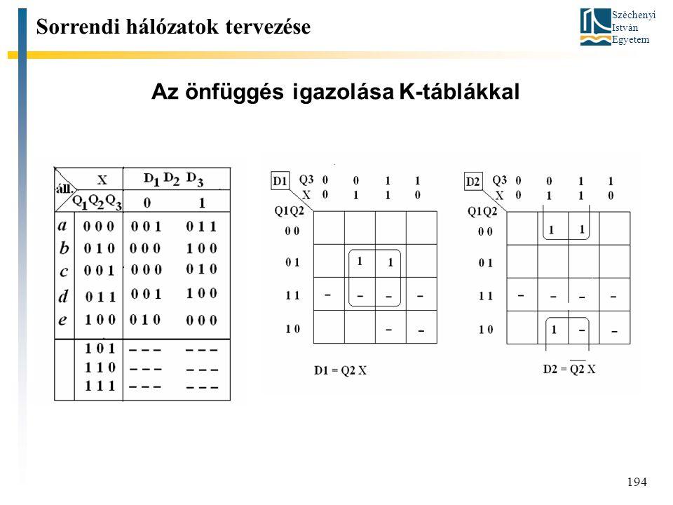 Széchenyi István Egyetem 194 Az önfüggés igazolása K-táblákkal Sorrendi hálózatok tervezése