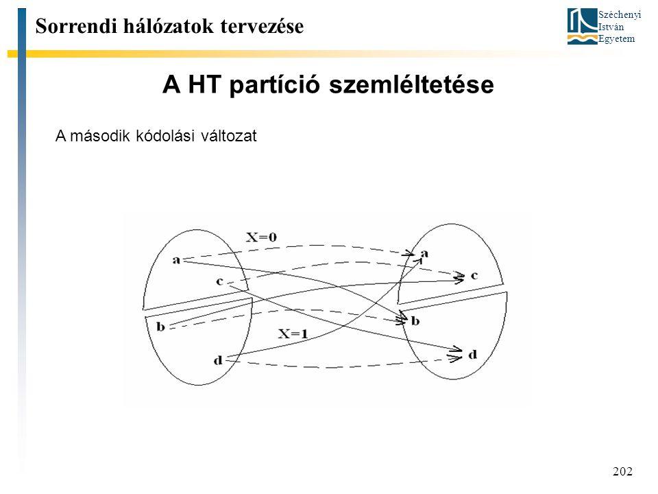 Széchenyi István Egyetem 202 A HT partíció szemléltetése Sorrendi hálózatok tervezése A második kódolási változat