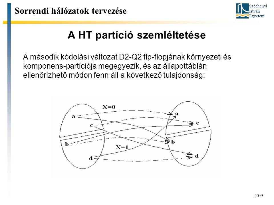 Széchenyi István Egyetem 203 A HT partíció szemléltetése Sorrendi hálózatok tervezése A második kódolási változat D2-Q2 flp-flopjának környezeti és komponens-partíciója megegyezik, és az állapottáblán ellenőrizhető módon fenn áll a következő tulajdonság: