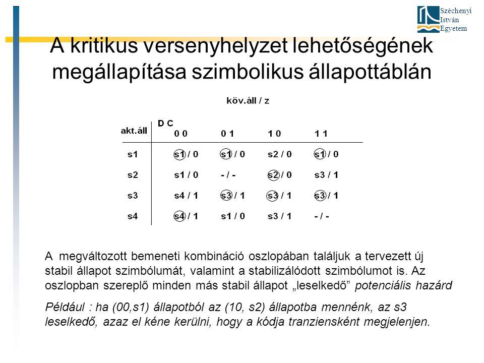 Széchenyi István Egyetem A kritikus versenyhelyzet lehetőségének megállapítása szimbolikus állapottáblán A megváltozott bemeneti kombináció oszlopában találjuk a tervezett új stabil állapot szimbólumát, valamint a stabilizálódott szimbólumot is.