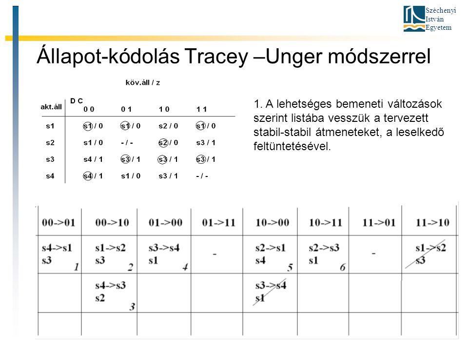 Széchenyi István Egyetem Állapot-kódolás Tracey –Unger módszerrel 1. A lehetséges bemeneti változások szerint listába vesszük a tervezett stabil-stabi
