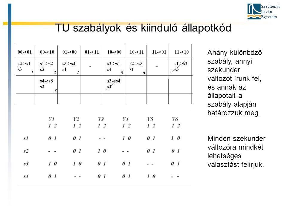 Széchenyi István Egyetem TU szabályok és kiinduló állapotkód Ahány különböző szabály, annyi szekunder változót írunk fel, és annak az állapotait a szabály alapján határozzuk meg.