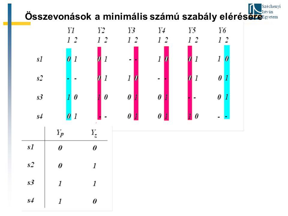 Széchenyi István Egyetem Összevonások a minimális számú szabály elérésére