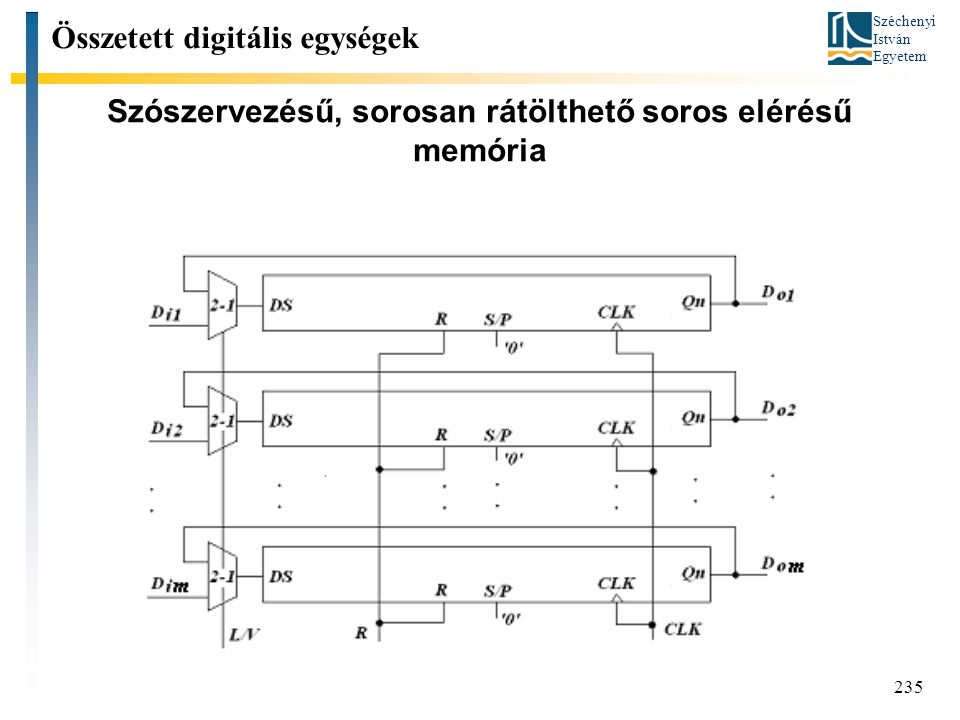 Széchenyi István Egyetem 235 Szószervezésű, sorosan rátölthető soros elérésű memória Összetett digitális egységek