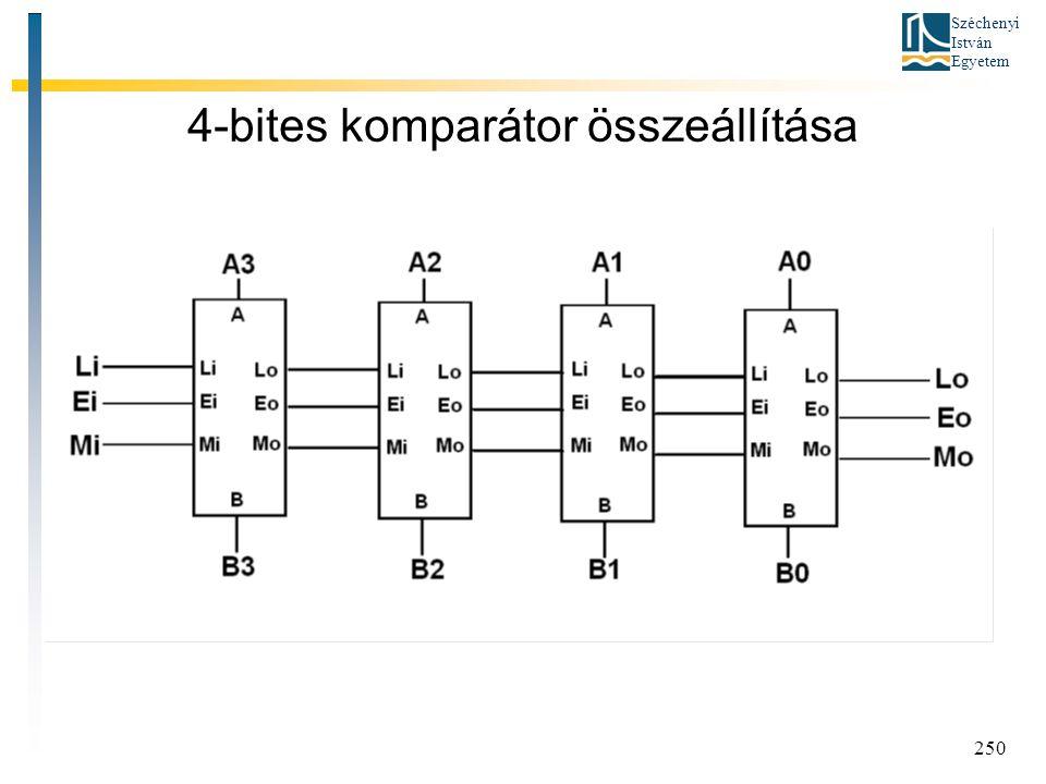 Széchenyi István Egyetem 250 4-bites komparátor összeállítása