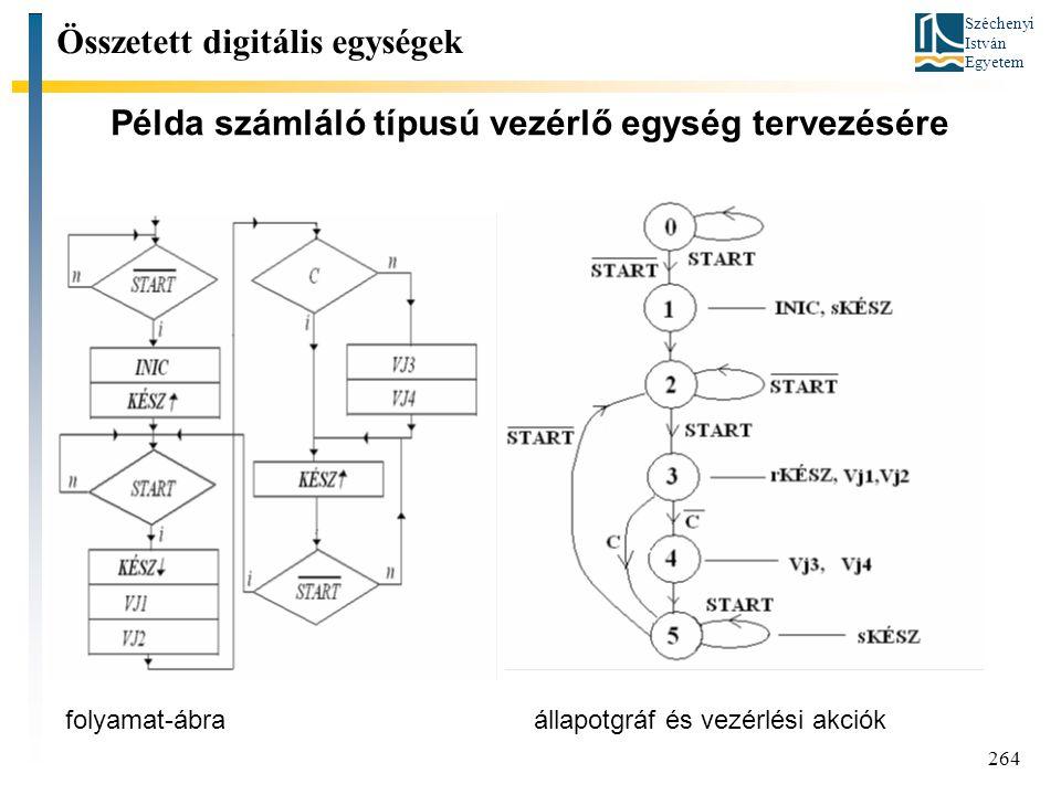 Széchenyi István Egyetem 264 Példa számláló típusú vezérlő egység tervezésére Összetett digitális egységek folyamat-ábra állapotgráf és vezérlési akci