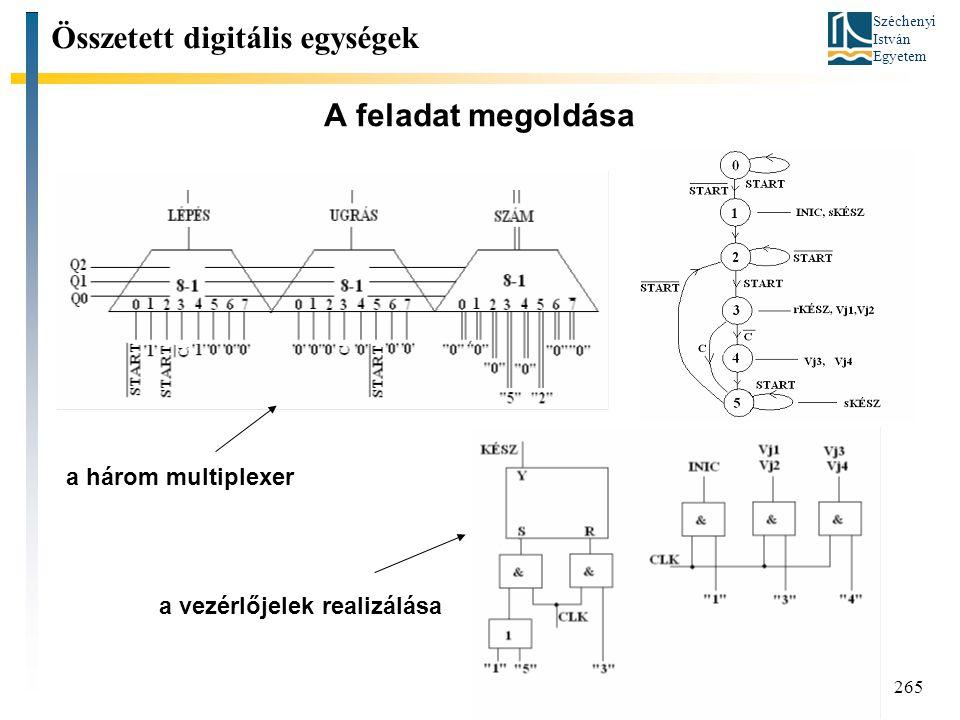 Széchenyi István Egyetem 265 A feladat megoldása Összetett digitális egységek a három multiplexer a vezérlőjelek realizálása