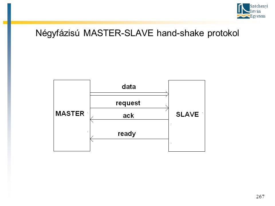 Széchenyi István Egyetem 267 Négyfázisú MASTER-SLAVE hand-shake protokol