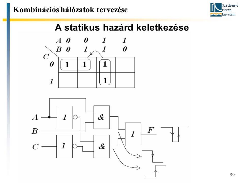 Széchenyi István Egyetem 39 A statikus hazárd keletkezése Kombinációs hálózatok tervezése