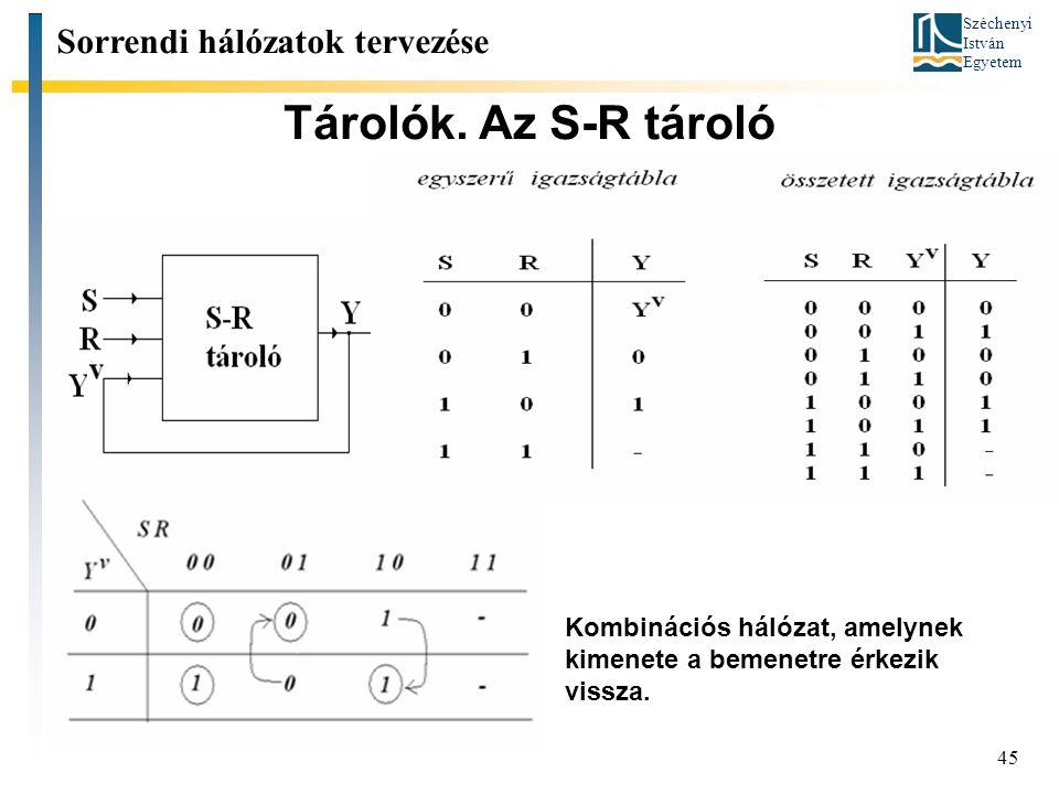 Széchenyi István Egyetem 45 Tárolók. Az S-R tároló Sorrendi hálózatok tervezése Kombinációs hálózat, amelynek kimenete a bemenetre érkezik vissza.