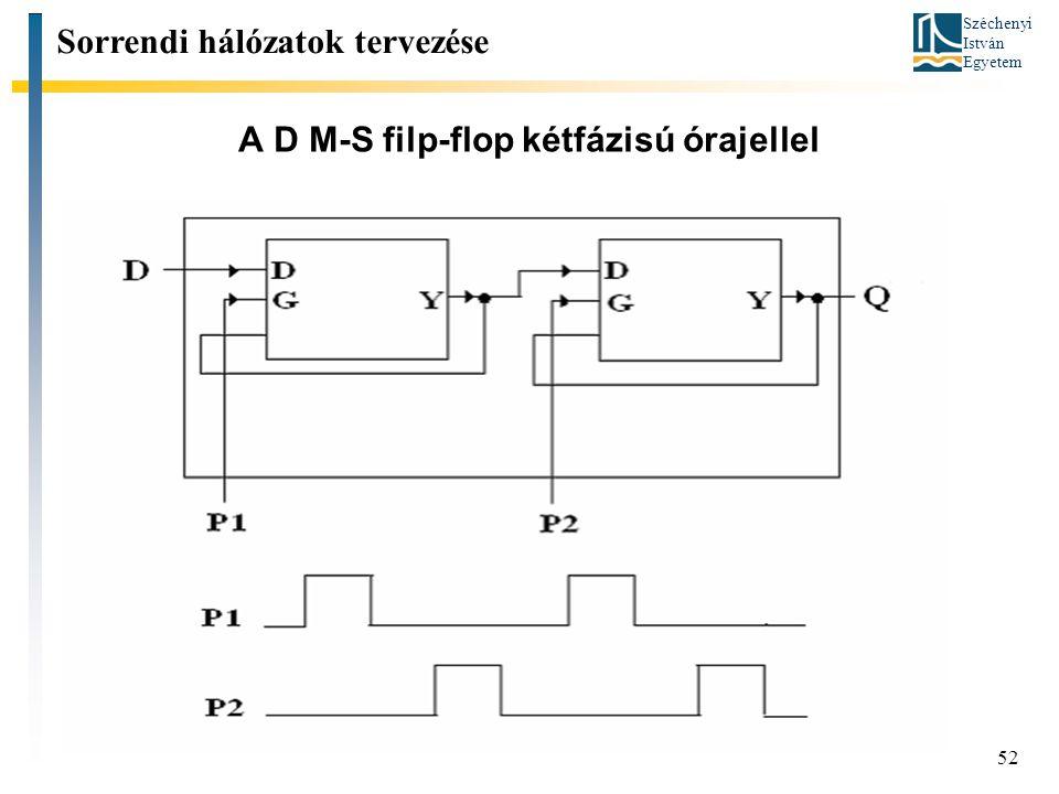 Széchenyi István Egyetem 52 A D M-S filp-flop kétfázisú órajellel Sorrendi hálózatok tervezése