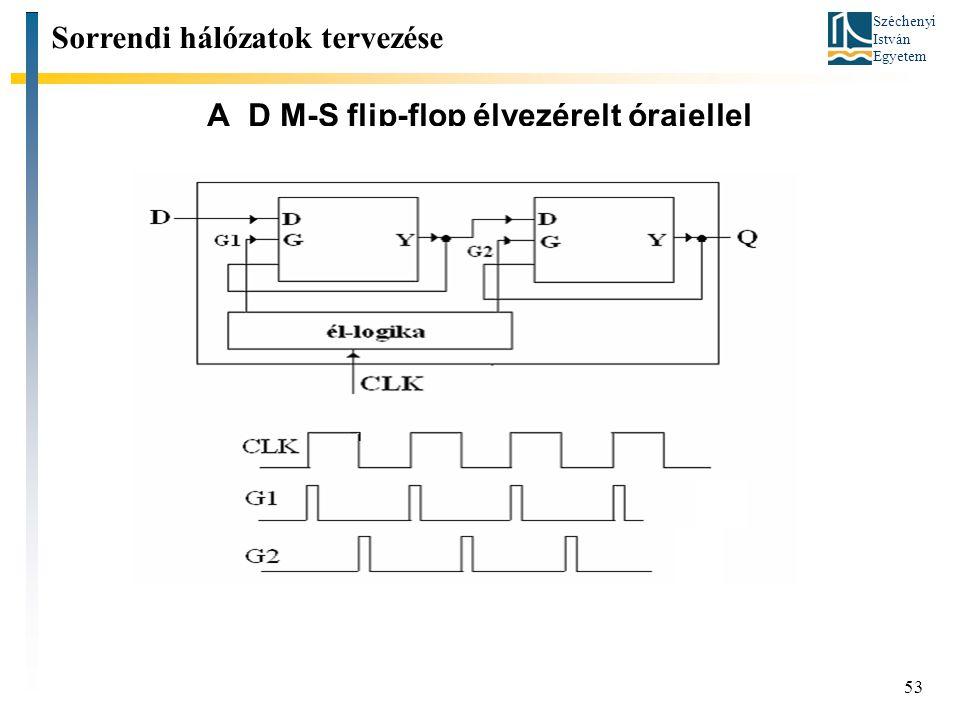 Széchenyi István Egyetem 53 A D M-S flip-flop élvezérelt órajellel Sorrendi hálózatok tervezése