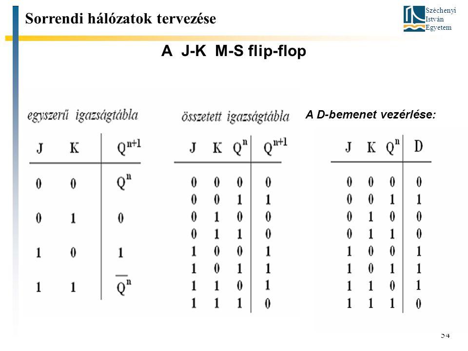 Széchenyi István Egyetem 54 A J-K M-S flip-flop Sorrendi hálózatok tervezése A D-bemenet vezérlése: