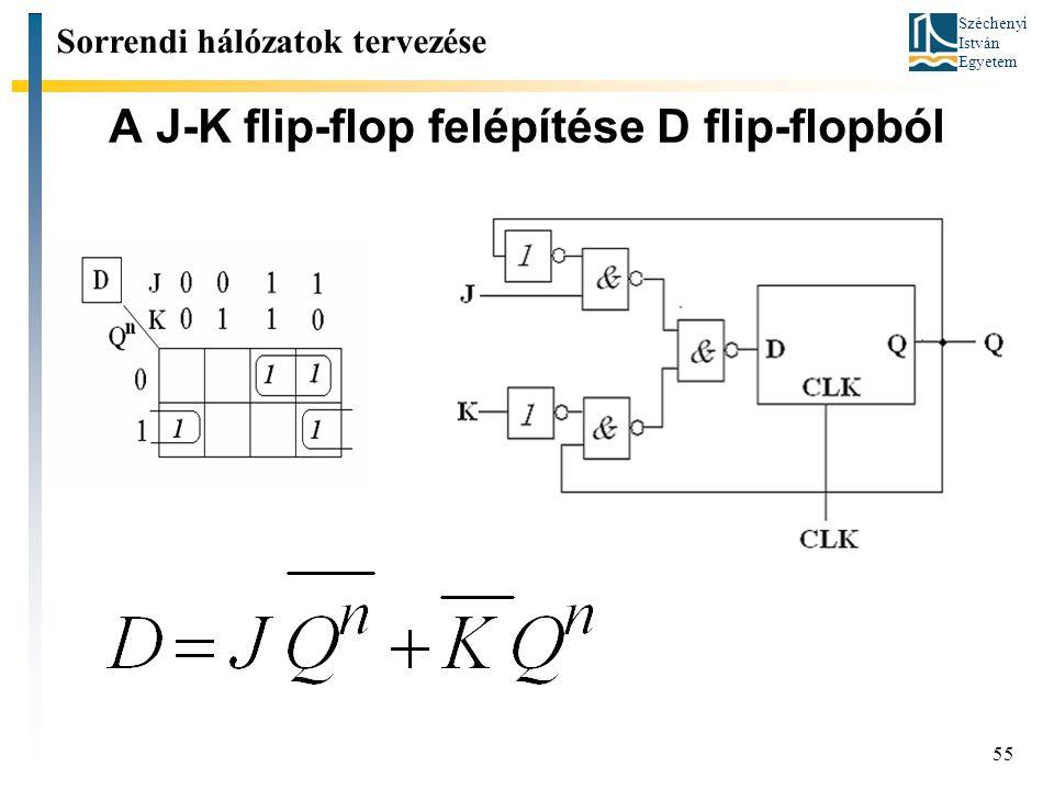 Széchenyi István Egyetem 55 A J-K flip-flop felépítése D flip-flopból Sorrendi hálózatok tervezése