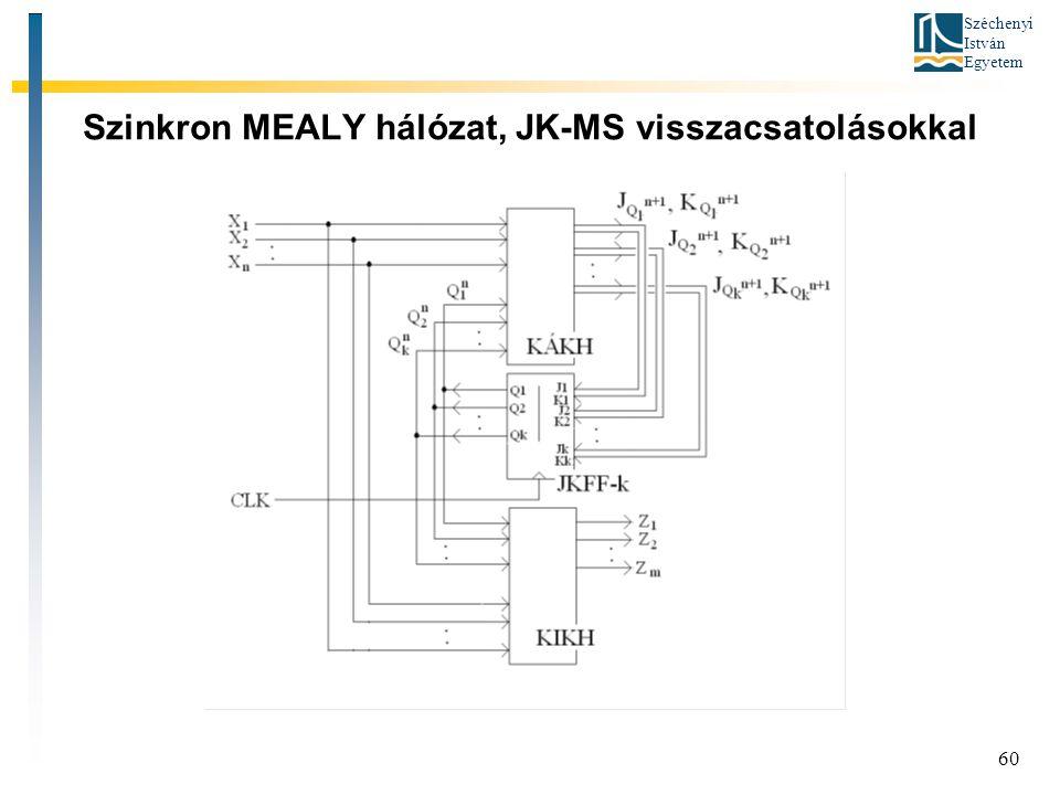 Széchenyi István Egyetem 60 Szinkron MEALY hálózat, JK-MS visszacsatolásokkal