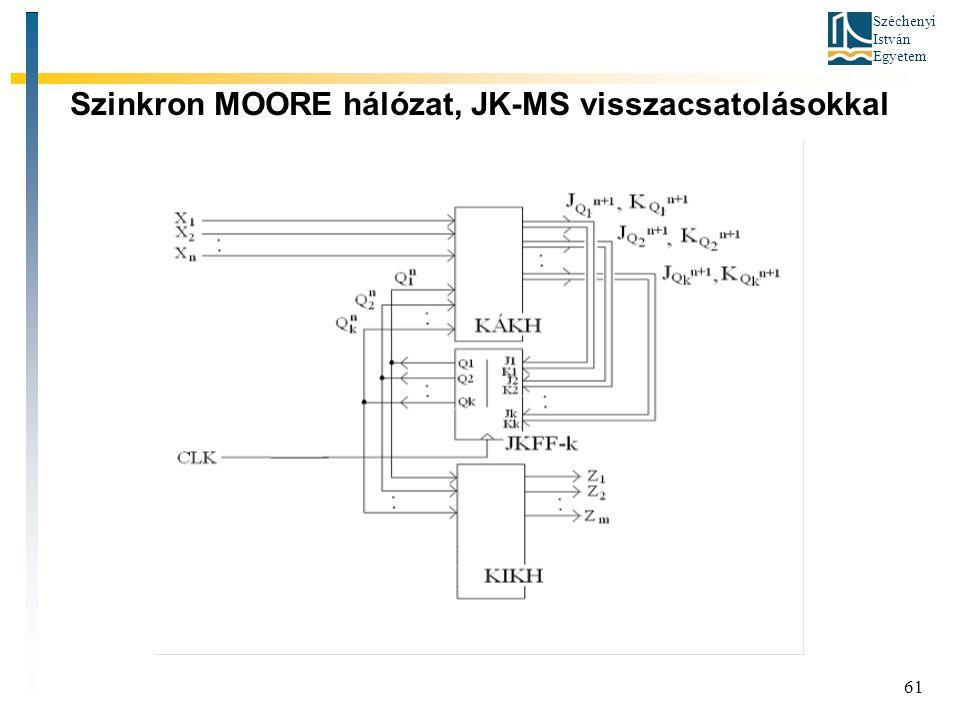 Széchenyi István Egyetem 61 Szinkron MOORE hálózat, JK-MS visszacsatolásokkal