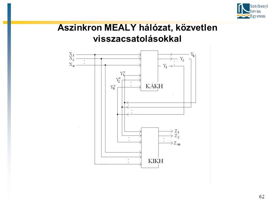 Széchenyi István Egyetem 62 Aszinkron MEALY hálózat, közvetlen visszacsatolásokkal