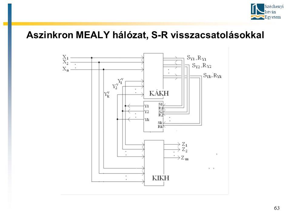 Széchenyi István Egyetem 63 Aszinkron MEALY hálózat, S-R visszacsatolásokkal